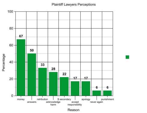 graph (3)